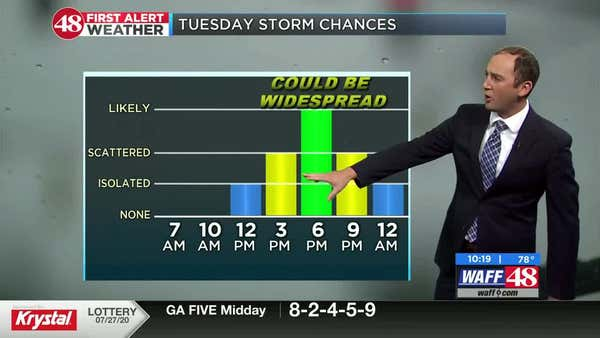 Rain, storms possible throughout workweek